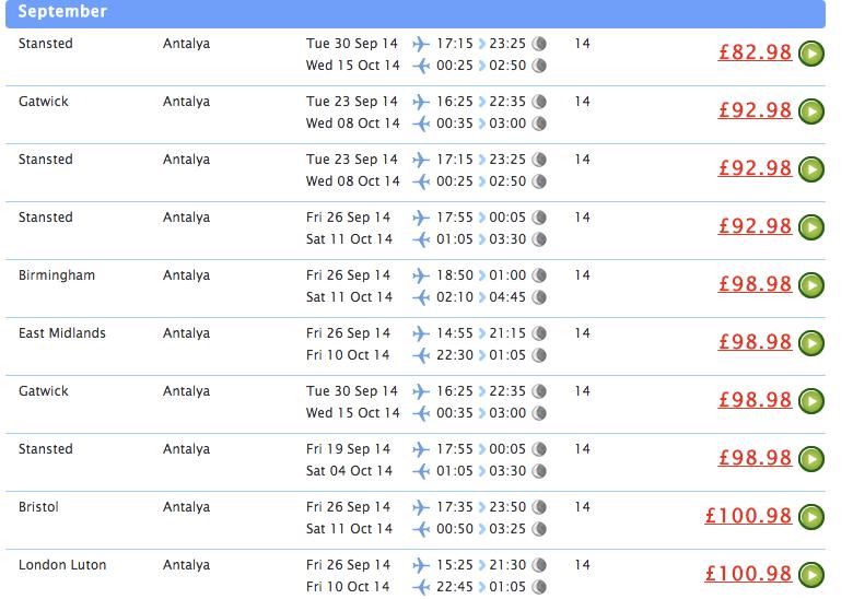 antalya, turkey, holiday, flights, cheap flights, budget travel, backpacking